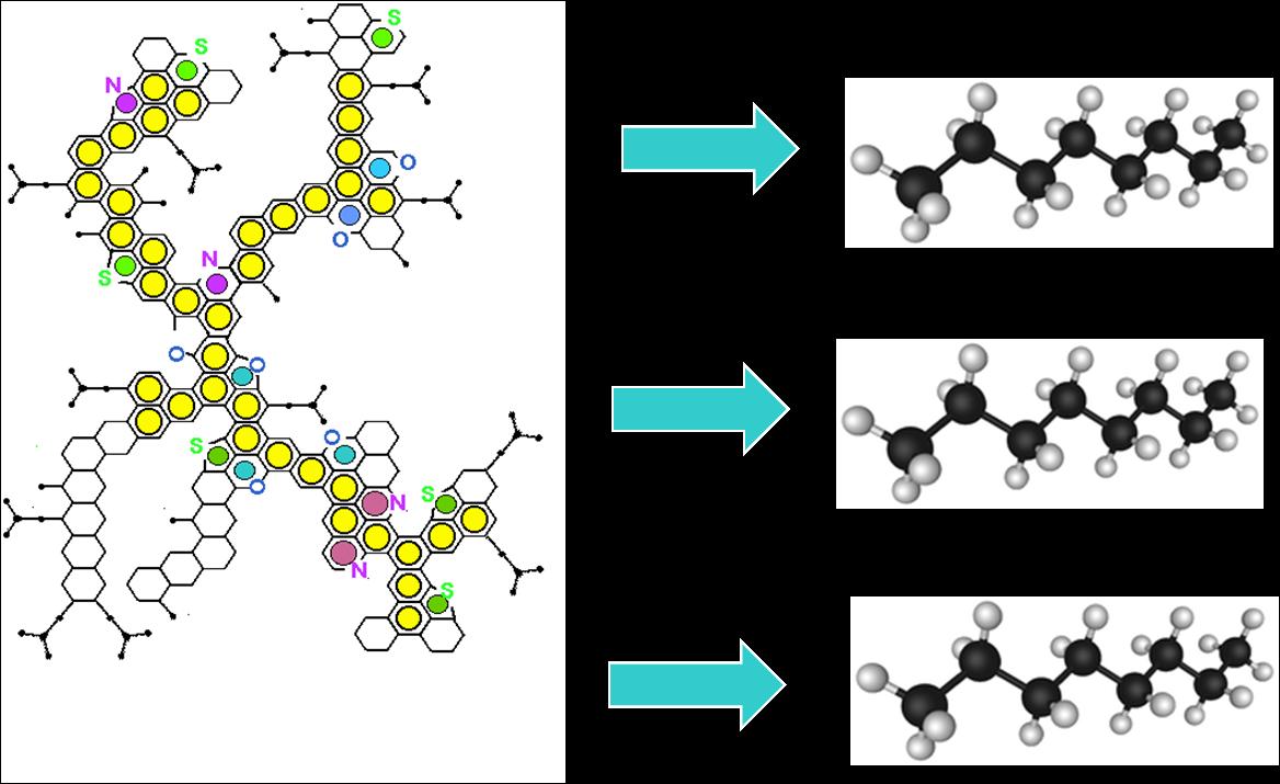 Asfaltene Cracking into lighter (Octane) molecules